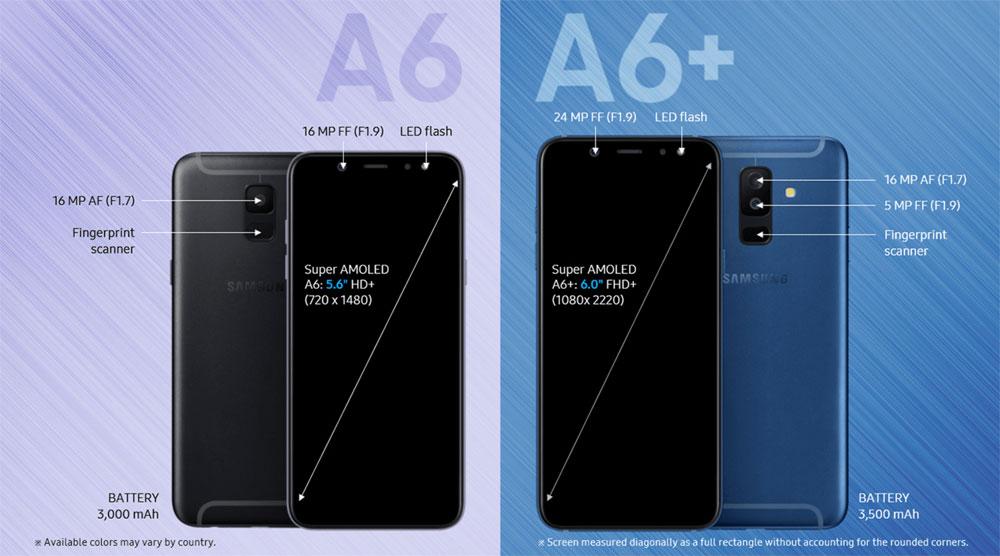Samsung Galaxy A6.